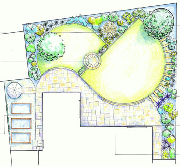 Garden Design Ideas Leicestershire Garden Design Classic