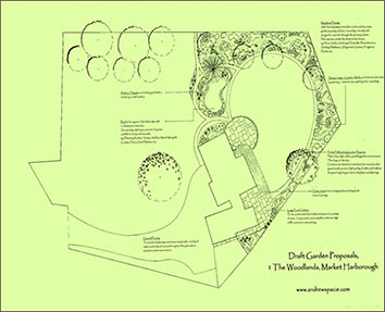Site plan of proposed garden layout